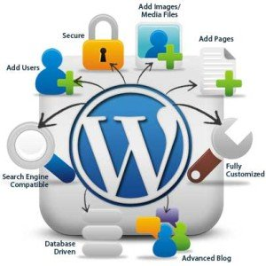 concept of WordPress security and maintenance